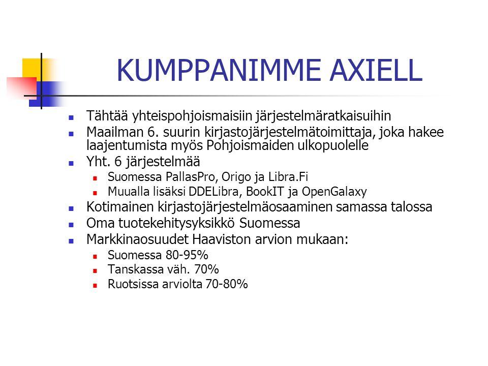 KUMPPANIMME AXIELL  Tähtää yhteispohjoismaisiin järjestelmäratkaisuihin  Maailman 6.