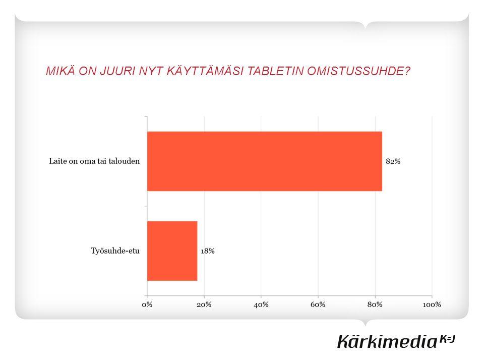 MIKÄ ON JUURI NYT KÄYTTÄMÄSI TABLETIN OMISTUSSUHDE