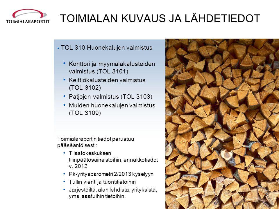  TOL 310 Huonekalujen valmistus • Konttori ja myymäläkalusteiden valmistus (TOL 3101) • Keittiökalusteiden valmistus (TOL 3102) • Patjojen valmistus (TOL 3103) • Muiden huonekalujen valmistus (TOL 3109) Toimialaraportin tiedot perustuu pääsääntöisesti: • Tilastokeskuksen tilinpäätösaineistoihin, ennakkotiedot v.