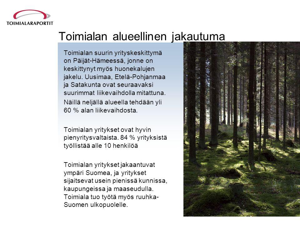 Toimialan alueellinen jakautuma Toimialan suurin yrityskeskittymä on Päijät-Hämeessä, jonne on keskittynyt myös huonekalujen jakelu.