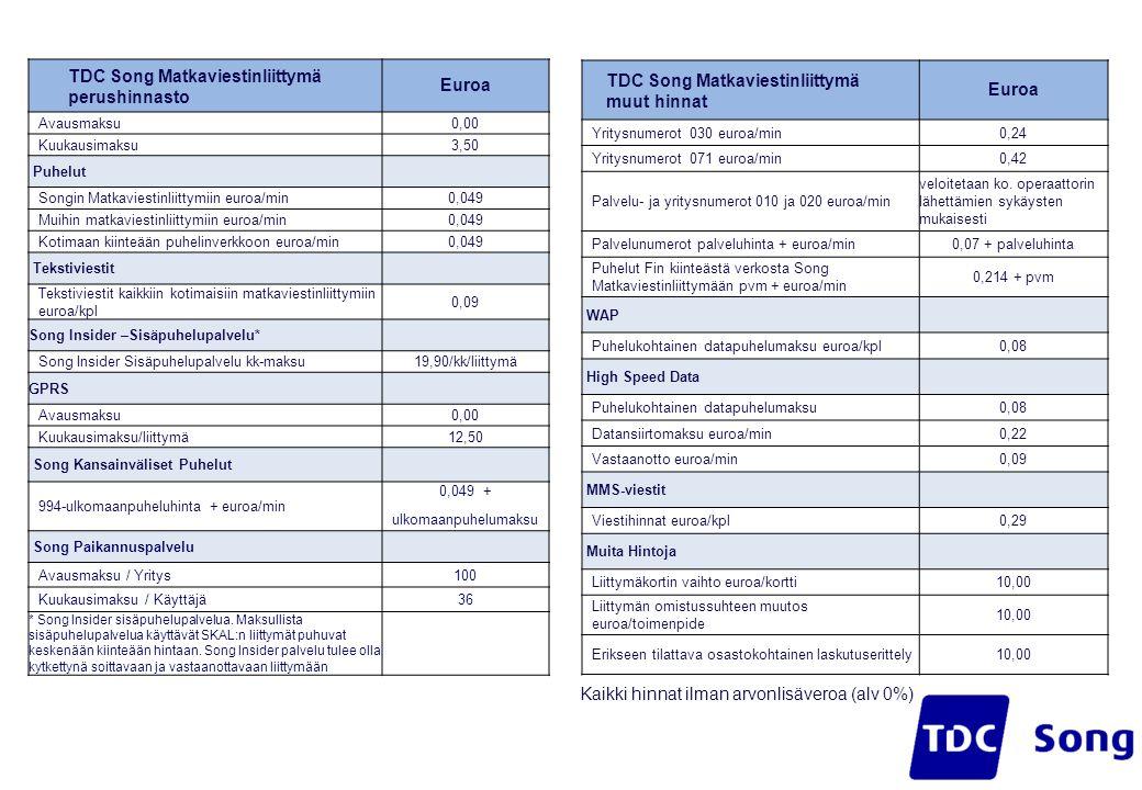 TDC Song Matkaviestinliittymä perushinnasto Euroa Avausmaksu0,00 Kuukausimaksu3,50 Puhelut Songin Matkaviestinliittymiin euroa/min0,049 Muihin matkaviestinliittymiin euroa/min0,049 Kotimaan kiinteään puhelinverkkoon euroa/min0,049 Tekstiviestit Tekstiviestit kaikkiin kotimaisiin matkaviestinliittymiin euroa/kpl 0,09 Song Insider –Sisäpuhelupalvelu* Song Insider Sisäpuhelupalvelu kk-maksu19,90/kk/liittymä GPRS Avausmaksu0,00 Kuukausimaksu/liittymä12,50 Song Kansainväliset Puhelut 994-ulkomaanpuheluhinta + euroa/min 0,049 + ulkomaanpuhelumaksu Song Paikannuspalvelu Avausmaksu / Yritys100 Kuukausimaksu / Käyttäjä36 * Song Insider sisäpuhelupalvelua.