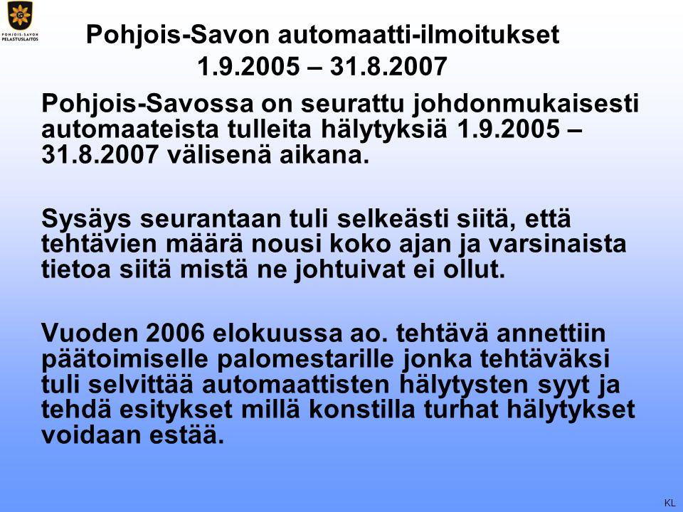 KL Pohjois-Savon automaatti-ilmoitukset 1.9.2005 – 31.8.2007 Pohjois-Savossa on seurattu johdonmukaisesti automaateista tulleita hälytyksiä 1.9.2005 – 31.8.2007 välisenä aikana.
