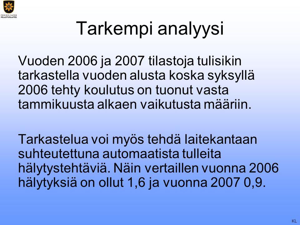 KL Tarkempi analyysi Vuoden 2006 ja 2007 tilastoja tulisikin tarkastella vuoden alusta koska syksyllä 2006 tehty koulutus on tuonut vasta tammikuusta alkaen vaikutusta määriin.