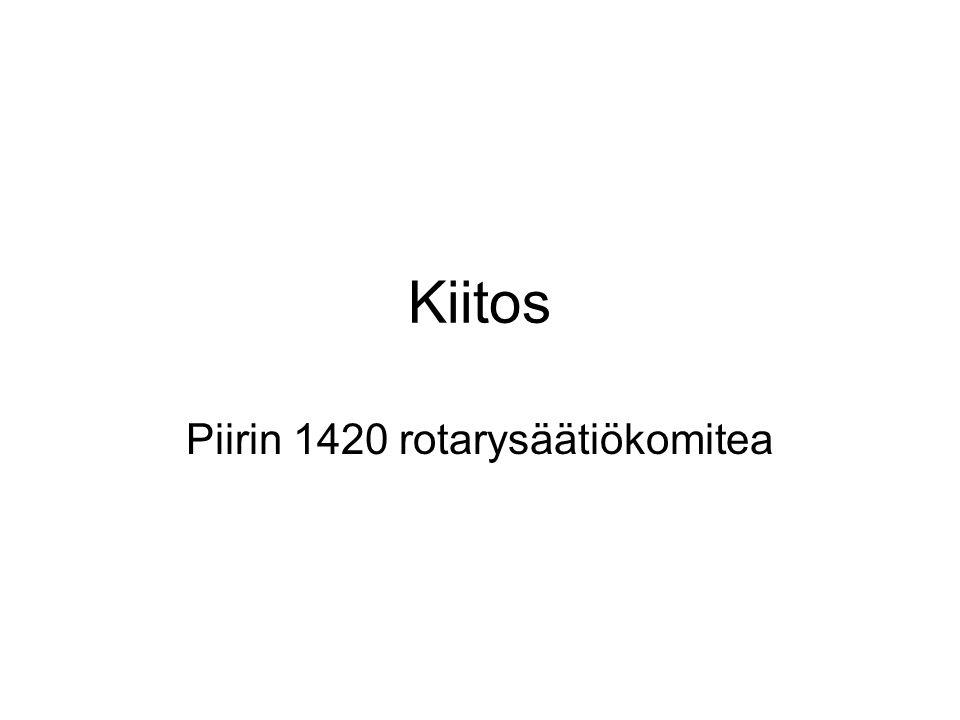 Kiitos Piirin 1420 rotarysäätiökomitea