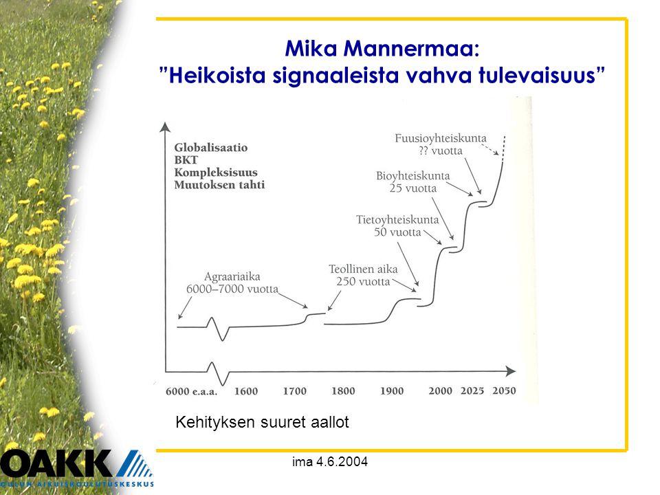 ima 4.6.2004 Mika Mannermaa: Heikoista signaaleista vahva tulevaisuus Kehityksen suuret aallot