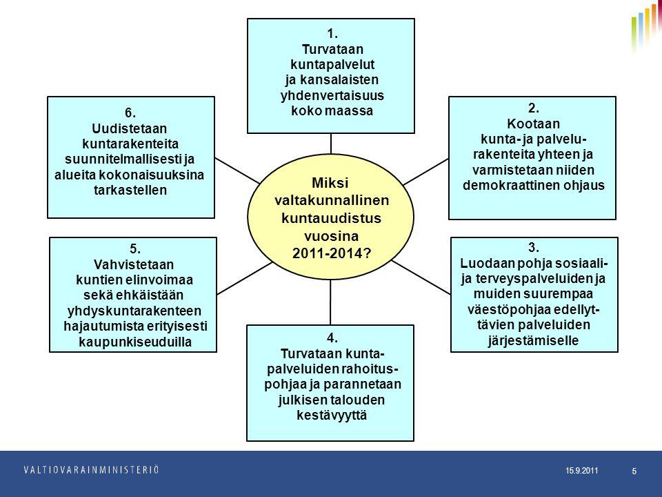 15.9.2011 Kuntaosasto 15.9.2011 5 Miksi valtakunnallinen kuntauudistus vuosina 2011-2014.
