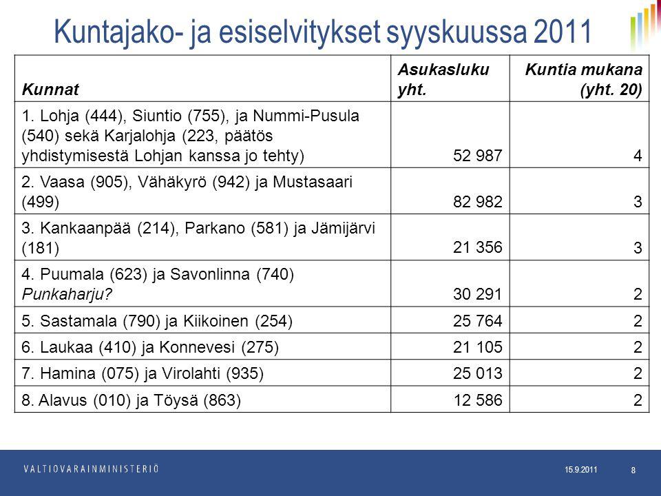 15.9.2011 Kuntaosasto 15.9.2011 8 Kuntajako- ja esiselvitykset syyskuussa 2011 Kunnat Asukasluku yht.