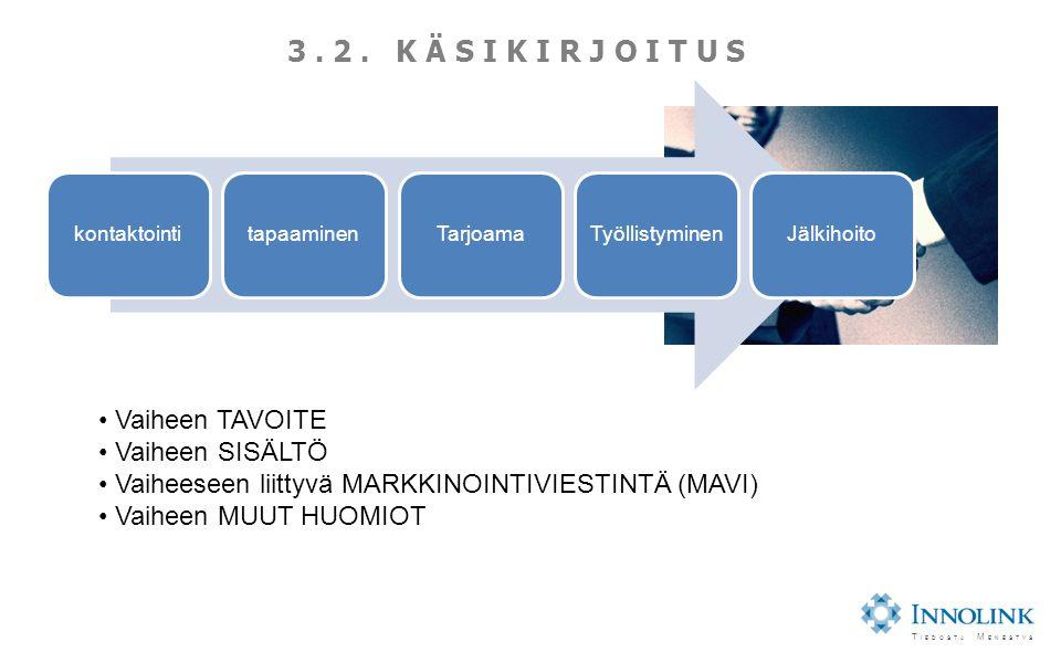 T IEDOSTA M ENESTYS 3.2.