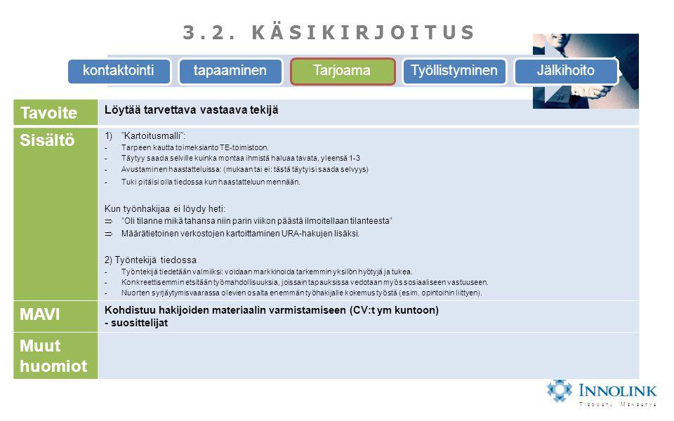 T IEDOSTA M ENESTYS Tavoite Löytää tarvettava vastaava tekijä Sisältö 1) Kartoitusmalli : -Tarpeen kautta toimeksianto TE-toimistoon.