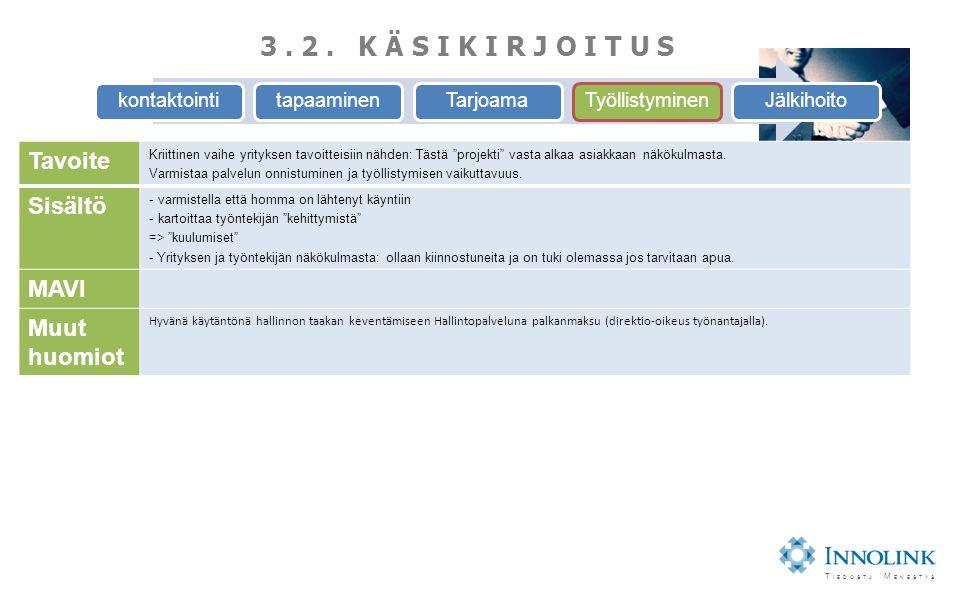 T IEDOSTA M ENESTYS kontaktointitapaaminenTarjoamaTyöllistyminenJälkihoito 3.2.