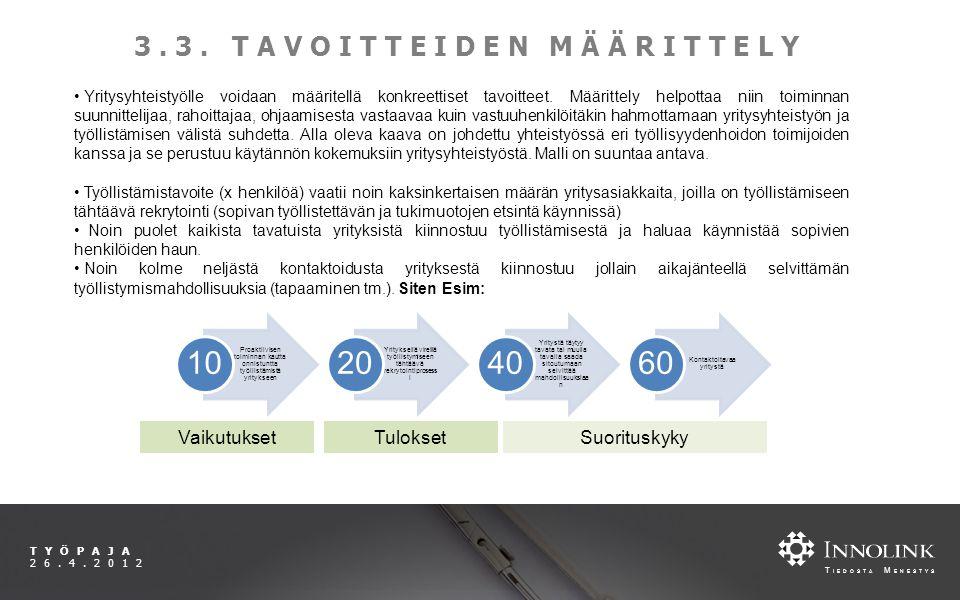 T IEDOSTA M ENESTYS TYÖPAJA 26.4.2012 3.3.