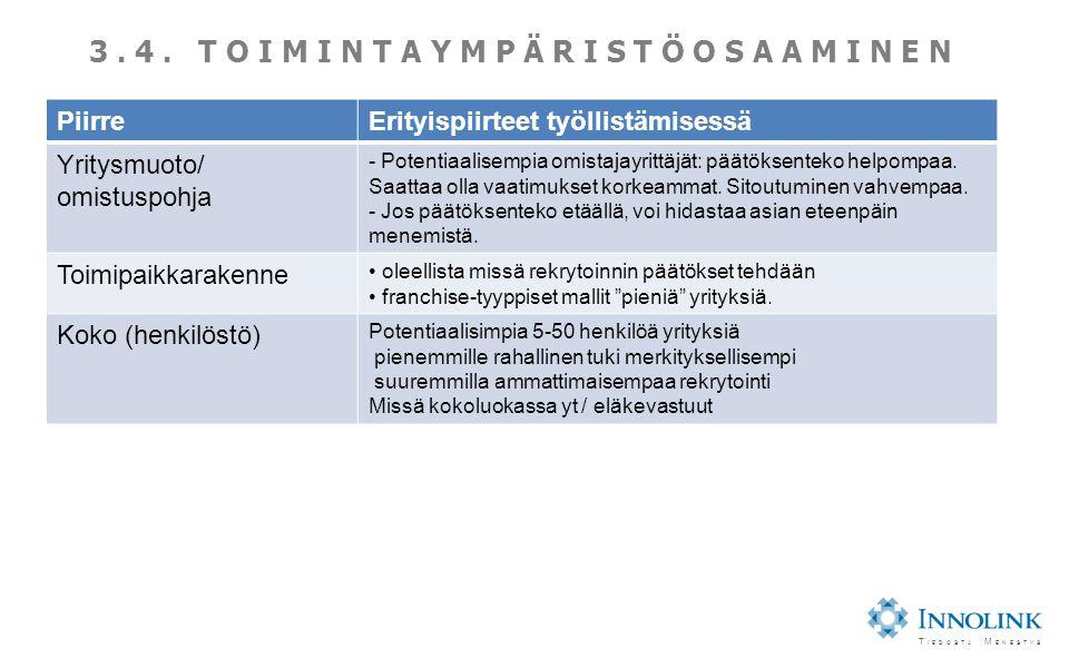 T IEDOSTA M ENESTYS 3.4.