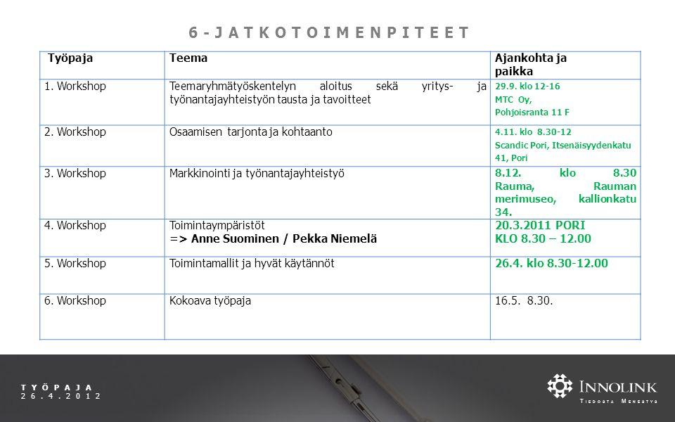 TYÖPAJA 26.4.2012 TyöpajaTeemaAjankohta ja paikka 1.