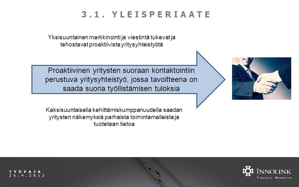 T IEDOSTA M ENESTYS TYÖPAJA 26.4.2012 3.1.