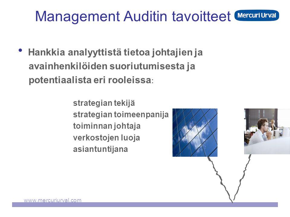 www.mercuriurval.com Management Auditin tavoitteet  Hankkia analyyttistä tietoa johtajien ja avainhenkilöiden suoriutumisesta ja potentiaalista eri rooleissa : strategian tekijä strategian toimeenpanija toiminnan johtaja verkostojen luoja asiantuntijana