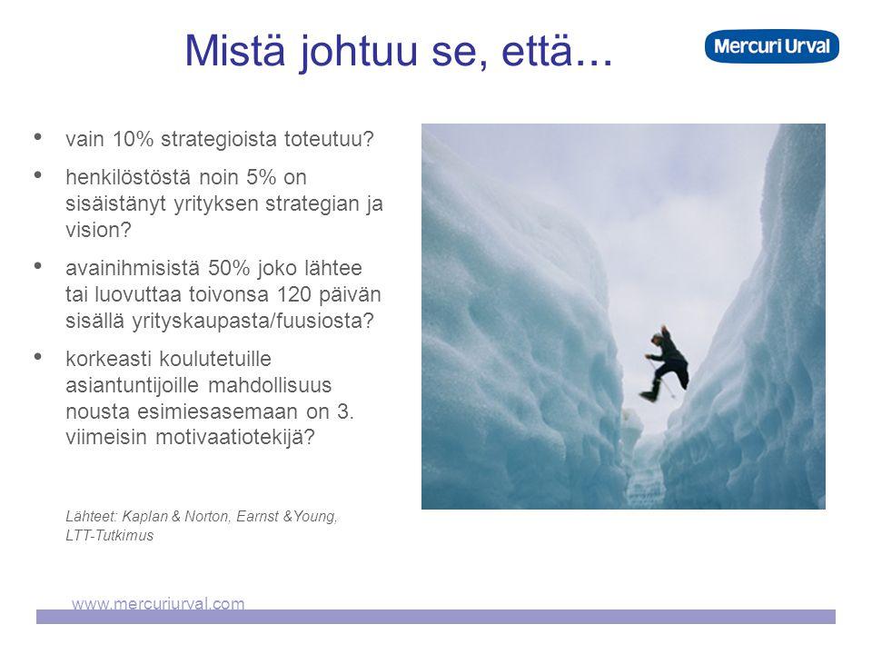 www.mercuriurval.com Mistä johtuu se, että... • vain 10% strategioista toteutuu.