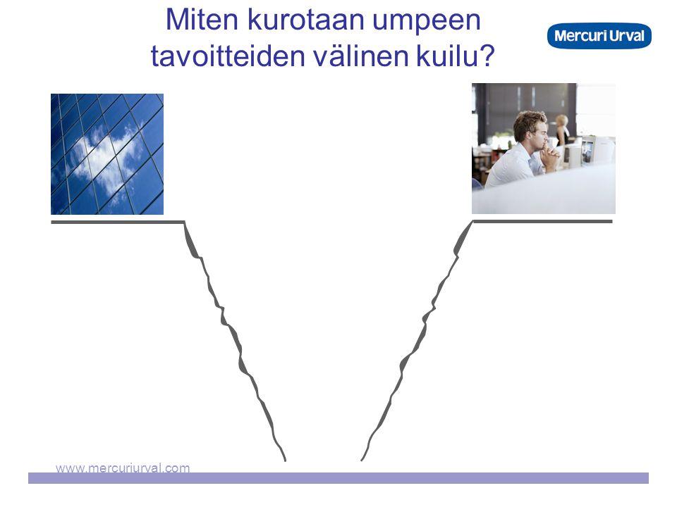 www.mercuriurval.com Miten kurotaan umpeen tavoitteiden välinen kuilu