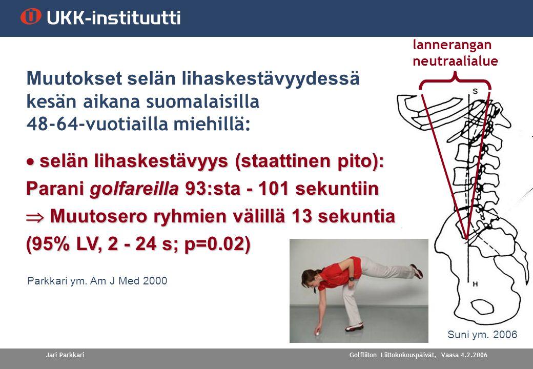 Golfliiton Liittokokouspäivät, Vaasa 4.2.2006Jari Parkkari  selän lihaskestävyys (staattinen pito): Parani golfareilla 93:sta - 101 sekuntiin  Muutosero ryhmien välillä 13 sekuntia (95% LV, 2 - 24 s; p=0.02) Muutokset selän lihaskestävyydessä kesän aikana suomalaisilla 48-64-vuotiailla miehillä: lannerangan neutraalialue Parkkari ym.
