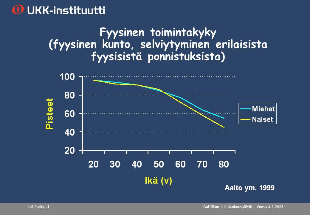 Golfliiton Liittokokouspäivät, Vaasa 4.2.2006Jari Parkkari Fyysinen toimintakyky (fyysinen kunto, selviytyminen erilaisista fyysisistä ponnistuksista) Aalto ym.