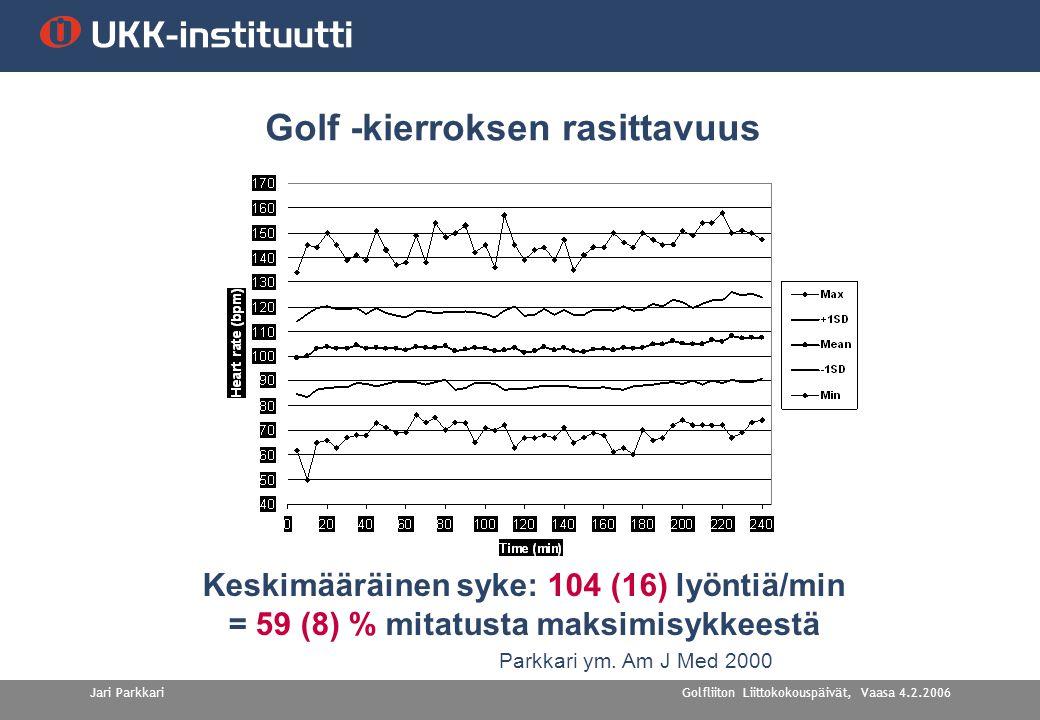 Golfliiton Liittokokouspäivät, Vaasa 4.2.2006Jari Parkkari Keskimääräinen syke: 104 (16) lyöntiä/min = 59 (8) % mitatusta maksimisykkeestä Golf -kierroksen rasittavuus Parkkari ym.