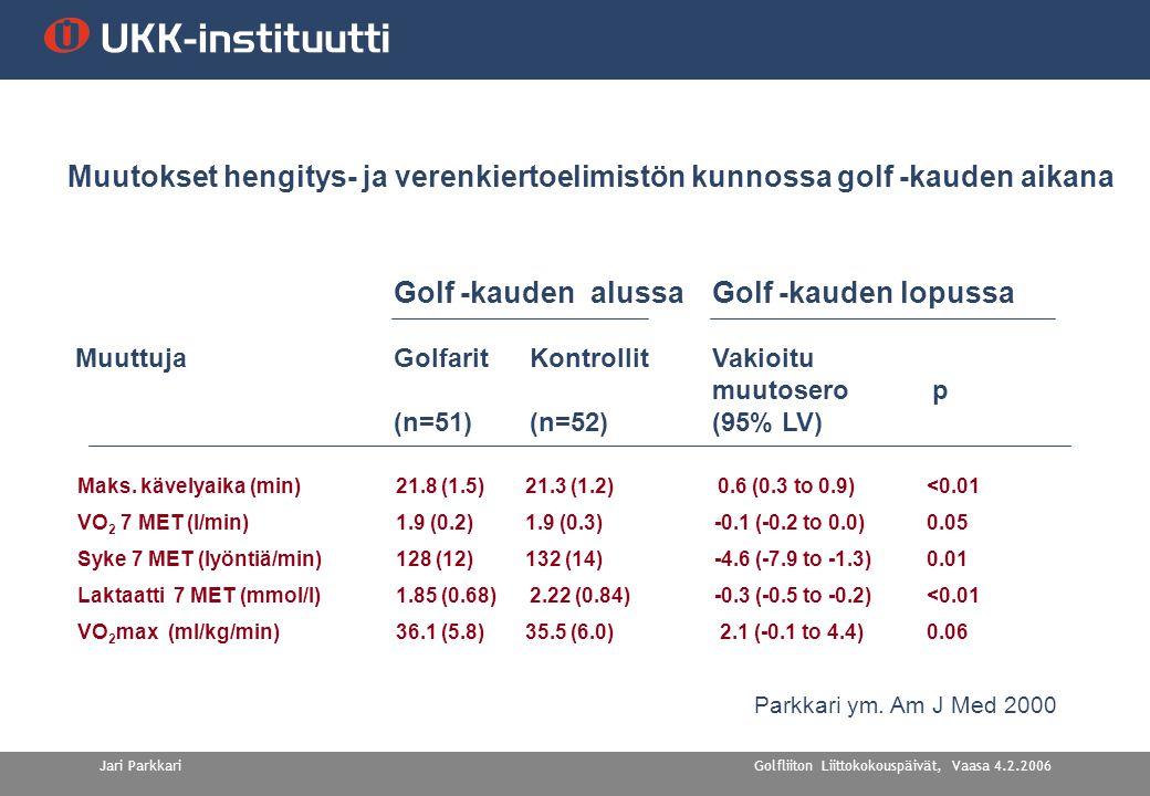 Golfliiton Liittokokouspäivät, Vaasa 4.2.2006Jari Parkkari Maks.