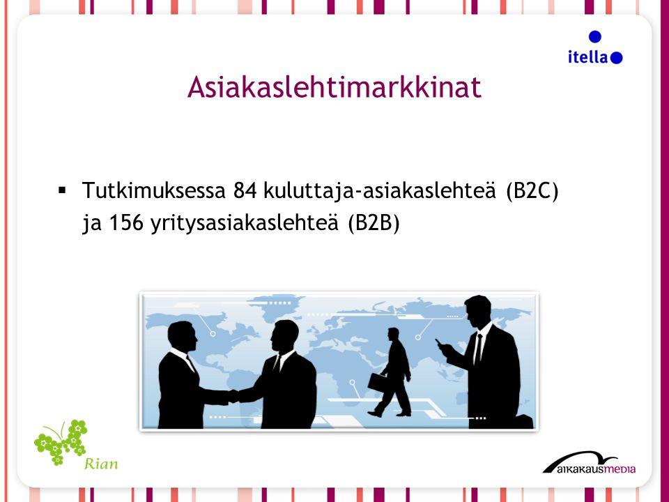 Asiakaslehtimarkkinat  Tutkimuksessa 84 kuluttaja-asiakaslehteä (B2C) ja 156 yritysasiakaslehteä (B2B)