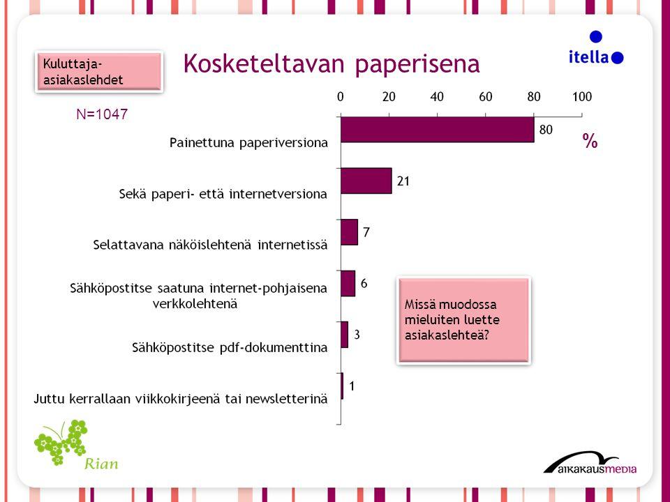Missä muodossa mieluiten luette asiakaslehteä? % Kuluttaja- asiakaslehdet Kosketeltavan paperisena