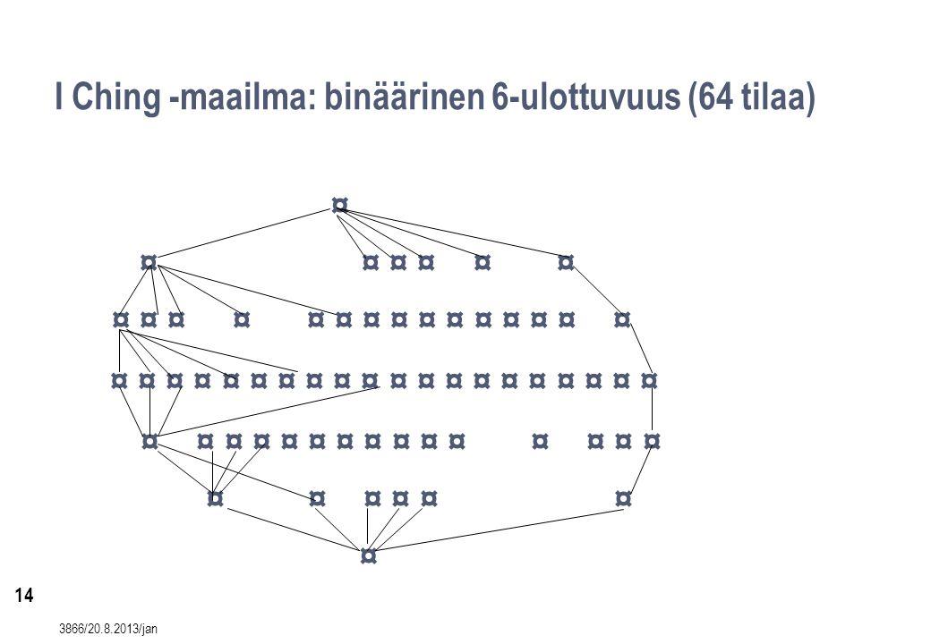 14 ¤ ¤ ¤ ¤ ¤ ¤ ¤ ¤ ¤ ¤ ¤ ¤ ¤ ¤ ¤ ¤ ¤ ¤ ¤ ¤ ¤ ¤ ¤ ¤ ¤ ¤ ¤ ¤ ¤ ¤ ¤ ¤ ¤ ¤ ¤ ¤ ¤ ¤ ¤ ¤ ¤ ¤ ¤ ¤ ¤ ¤ ¤ ¤ ¤ ¤ ¤ ¤ ¤ ¤ I Ching -maailma: binäärinen 6-ulottuvuus (64 tilaa) 3866/20.8.2013/jan