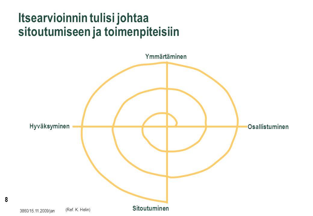 8 3860/15.11.2009/jan Itsearvioinnin tulisi johtaa sitoutumiseen ja toimenpiteisiin Hyväksyminen Osallistuminen Sitoutuminen Ymmärtäminen (Ref.