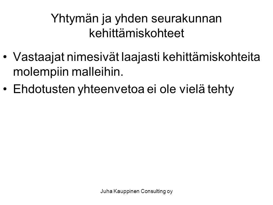 Juha Kauppinen Consulting oy Yhtymän ja yhden seurakunnan kehittämiskohteet •Vastaajat nimesivät laajasti kehittämiskohteita molempiin malleihin.