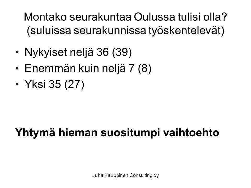 Juha Kauppinen Consulting oy Montako seurakuntaa Oulussa tulisi olla.