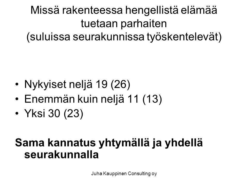 Juha Kauppinen Consulting oy Missä rakenteessa hengellistä elämää tuetaan parhaiten (suluissa seurakunnissa työskentelevät) •Nykyiset neljä 19 (26) •Enemmän kuin neljä 11 (13) •Yksi 30 (23) Sama kannatus yhtymällä ja yhdellä seurakunnalla