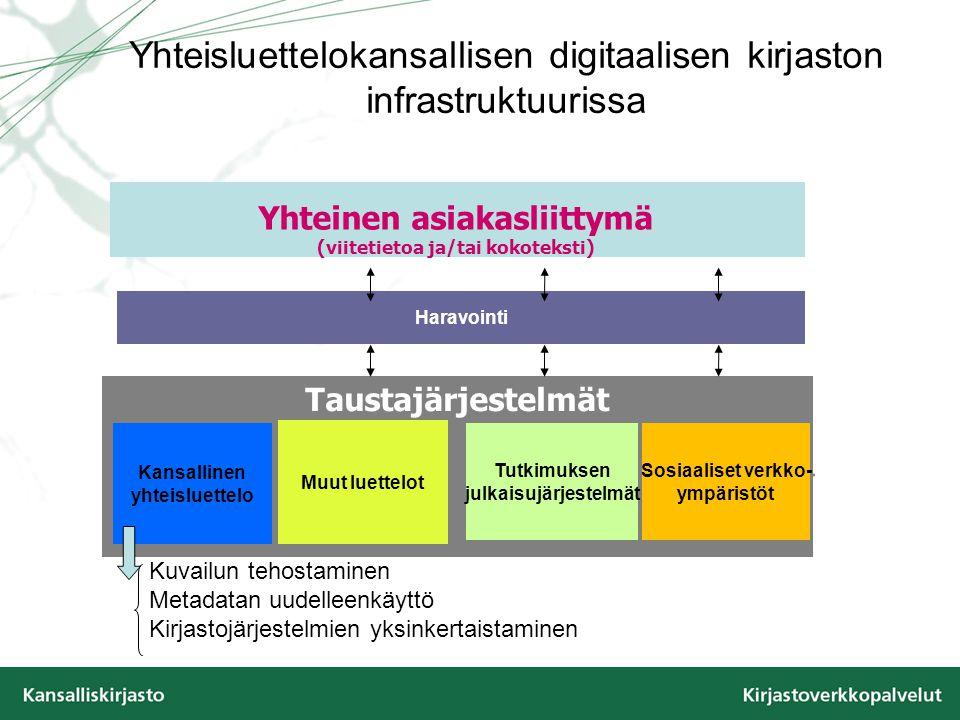 Kansallinen yhteisluettelo Kansallinen yhteisluettelo Muut luettelot Sosiaaliset verkko- ympäristöt Sosiaaliset verkko- ympäristöt Tutkimuksen julkaisujärjestelmät Tutkimuksen julkaisujärjestelmät Yhteisluettelokansallisen digitaalisen kirjaston infrastruktuurissa Haravointi Taustajärjestelmät Yhteinen asiakasliittymä (viitetietoa ja/tai kokoteksti) Kuvailun tehostaminen Metadatan uudelleenkäyttö Kirjastojärjestelmien yksinkertaistaminen