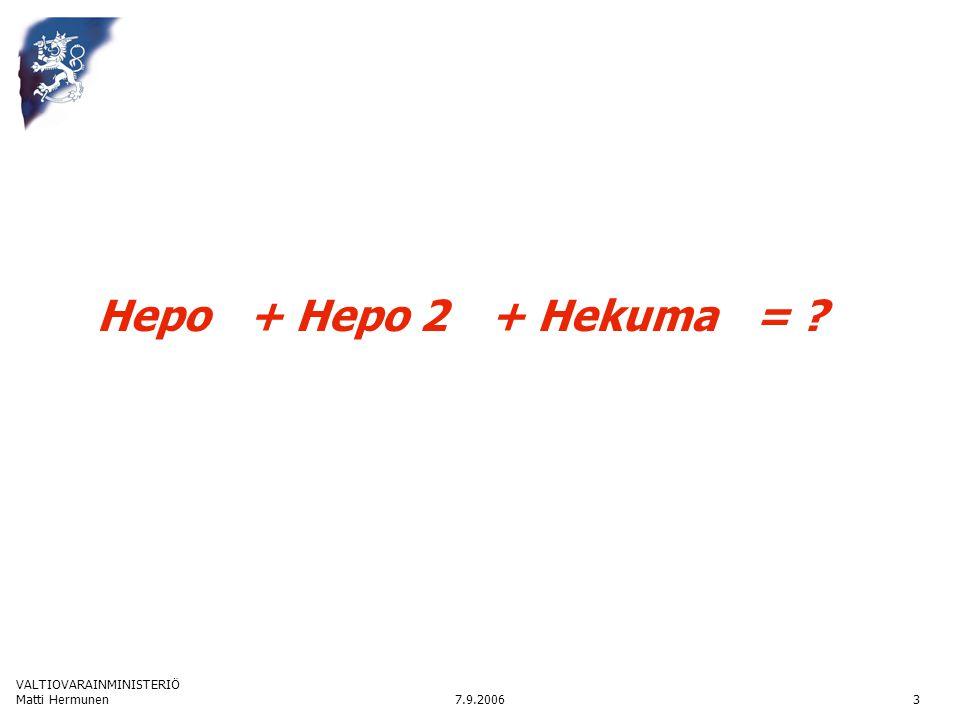 VALTIOVARAINMINISTERIÖ 7.9.2006Matti Hermunen3 + Hepo 2+ Hekuma= ?Hepo