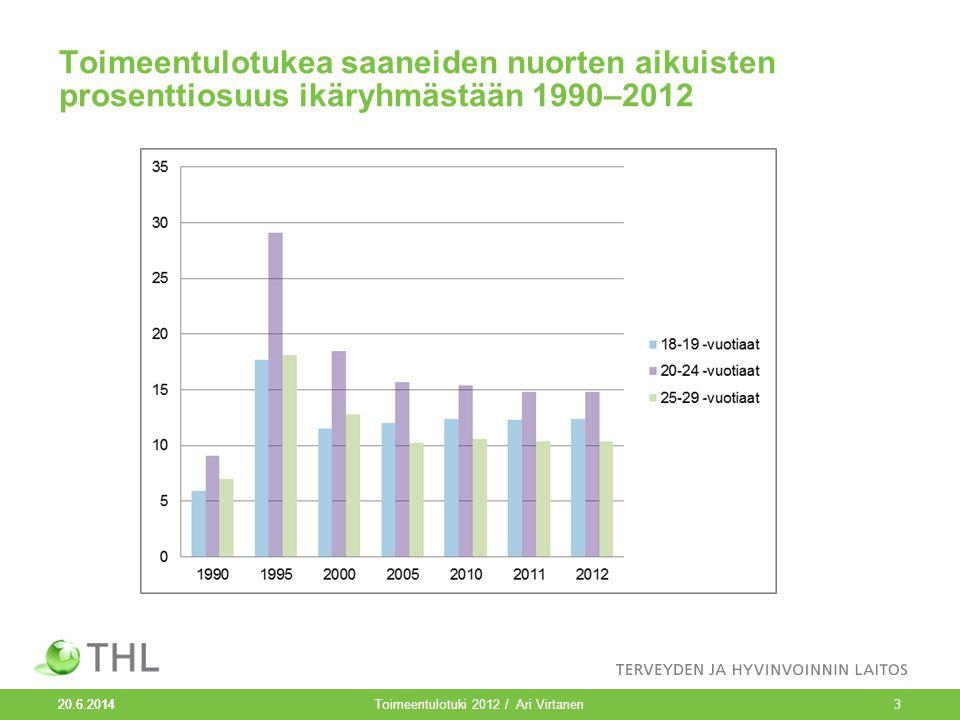 Toimeentulotukea saaneiden nuorten aikuisten prosenttiosuus ikäryhmästään 1990–2012 20.6.2014 Toimeentulotuki 2012 / Ari Virtanen3