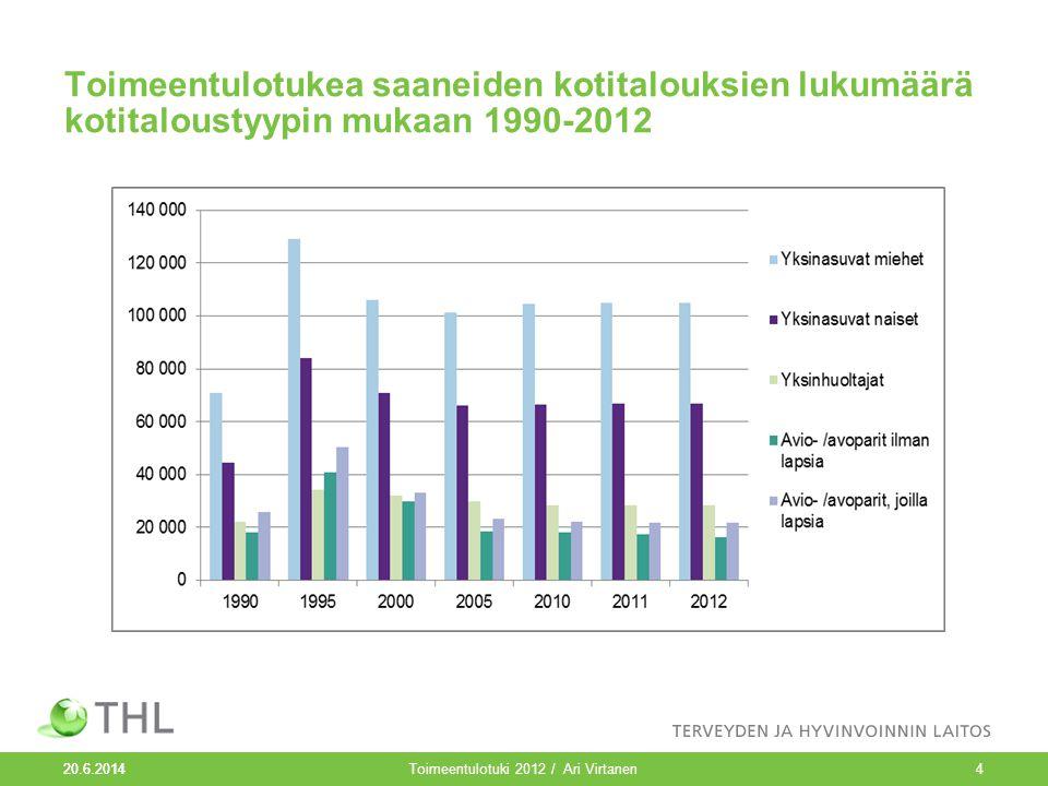 Toimeentulotukea saaneiden kotitalouksien lukumäärä kotitaloustyypin mukaan 1990-2012 20.6.2014 Toimeentulotuki 2012 / Ari Virtanen4