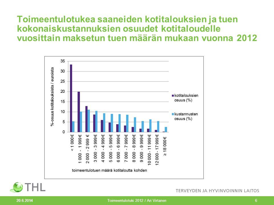 Toimeentulotukea saaneiden kotitalouksien ja tuen kokonaiskustannuksien osuudet kotitaloudelle vuosittain maksetun tuen määrän mukaan vuonna 2012 20.6.2014 Toimeentulotuki 2012 / Ari Virtanen6