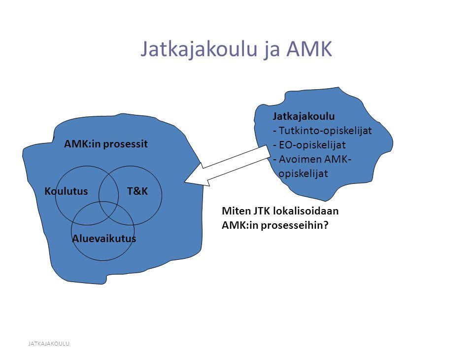 JATKAJAKOULU Jatkajakoulu ja AMK AMK:in prosessit KoulutusT&K Aluevaikutus Jatkajakoulu - Tutkinto-opiskelijat - EO-opiskelijat - Avoimen AMK- opiskelijat Miten JTK lokalisoidaan AMK:in prosesseihin