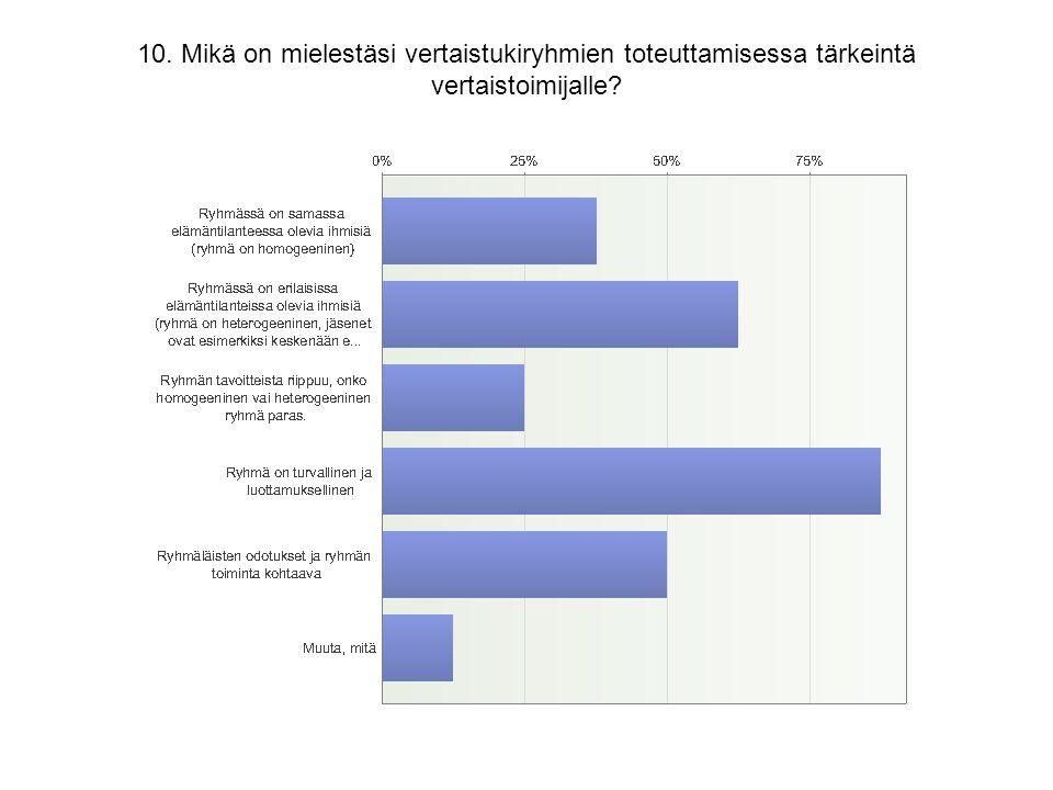 10. Mikä on mielestäsi vertaistukiryhmien toteuttamisessa tärkeintä vertaistoimijalle