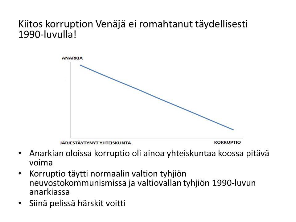 Kiitos korruption Venäjä ei romahtanut täydellisesti 1990-luvulla.