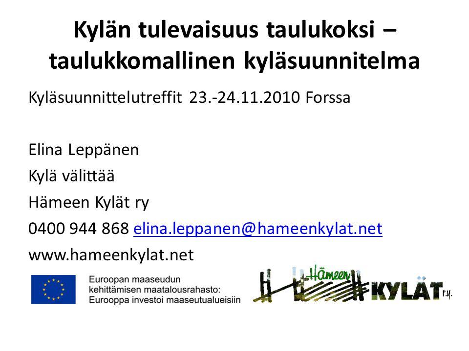 Kylän tulevaisuus taulukoksi – taulukkomallinen kyläsuunnitelma Kyläsuunnittelutreffit 23.-24.11.2010 Forssa Elina Leppänen Kylä välittää Hämeen Kylät ry 0400 944 868 elina.leppanen@hameenkylat.netelina.leppanen@hameenkylat.net www.hameenkylat.net