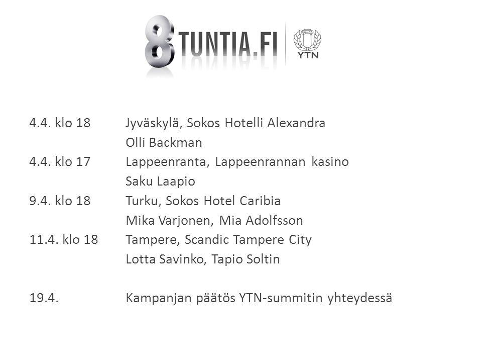 4.4. klo 18Jyväskylä, Sokos Hotelli Alexandra Olli Backman 4.4.