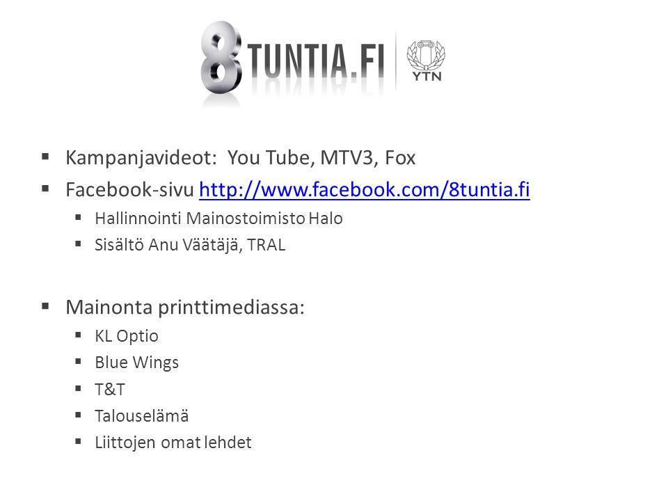  Kampanjavideot: You Tube, MTV3, Fox  Facebook-sivu http://www.facebook.com/8tuntia.fihttp://www.facebook.com/8tuntia.fi  Hallinnointi Mainostoimisto Halo  Sisältö Anu Väätäjä, TRAL  Mainonta printtimediassa:  KL Optio  Blue Wings  T&T  Talouselämä  Liittojen omat lehdet
