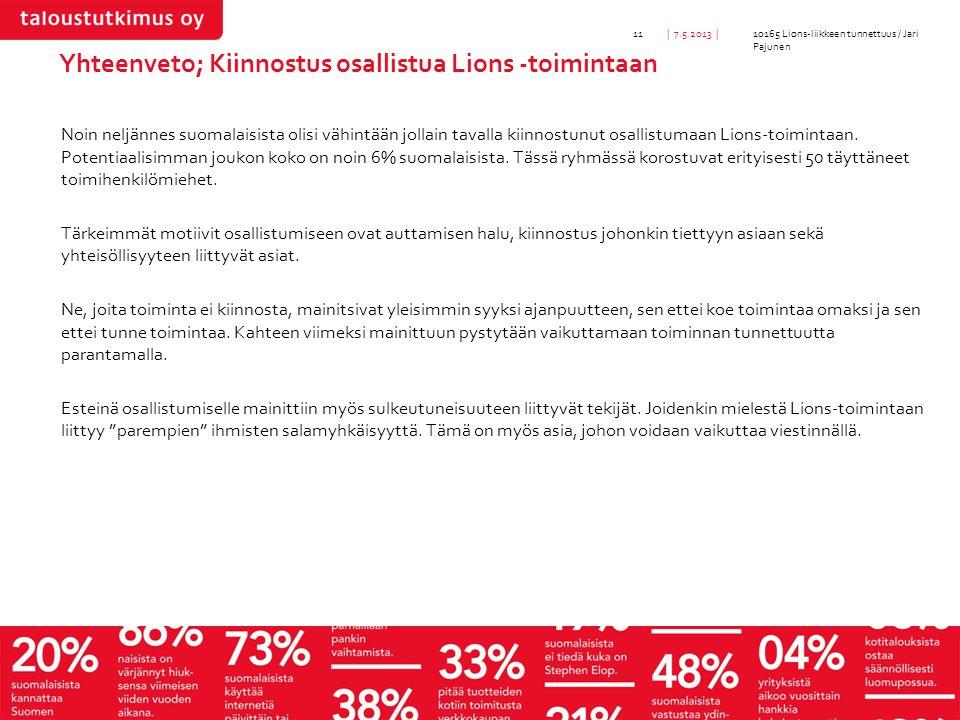 Yhteenveto; Kiinnostus osallistua Lions -toimintaan Noin neljännes suomalaisista olisi vähintään jollain tavalla kiinnostunut osallistumaan Lions-toimintaan.