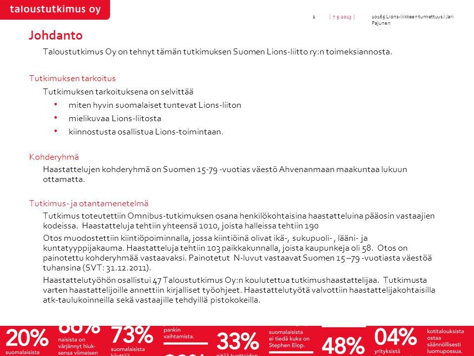 Johdanto Taloustutkimus Oy on tehnyt tämän tutkimuksen Suomen Lions-liitto ry:n toimeksiannosta.