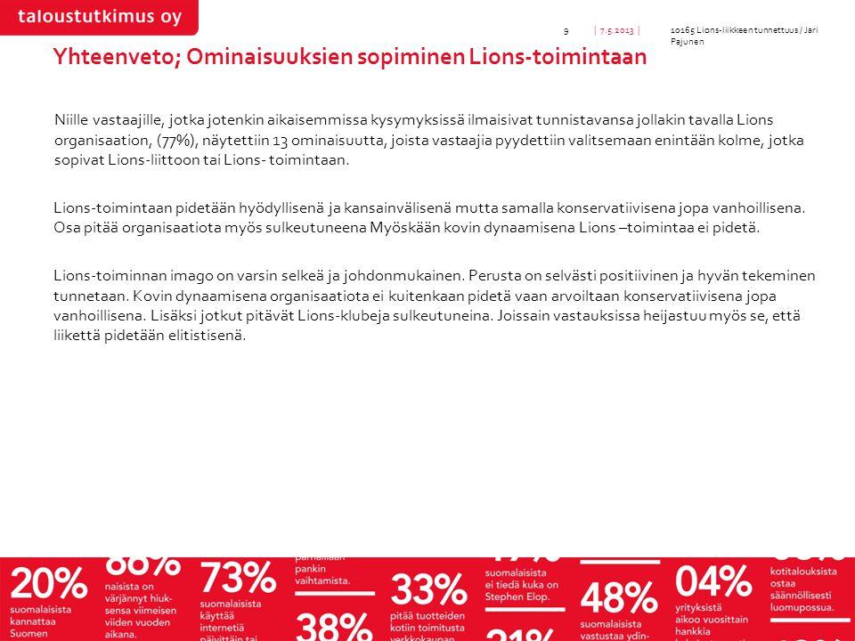 Yhteenveto; Ominaisuuksien sopiminen Lions-toimintaan Niille vastaajille, jotka jotenkin aikaisemmissa kysymyksissä ilmaisivat tunnistavansa jollakin tavalla Lions organisaation, (77%), näytettiin 13 ominaisuutta, joista vastaajia pyydettiin valitsemaan enintään kolme, jotka sopivat Lions-liittoon tai Lions- toimintaan.