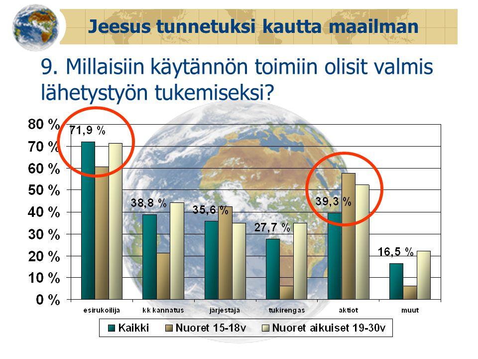Jeesus tunnetuksi kautta maailman 9.