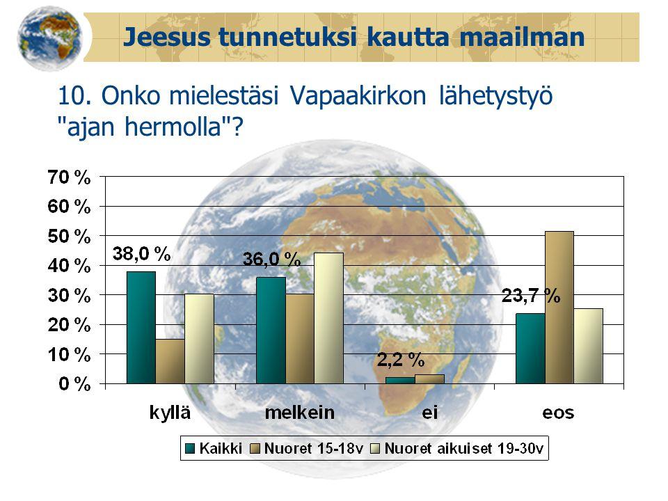 Jeesus tunnetuksi kautta maailman 10. Onko mielestäsi Vapaakirkon lähetystyö ajan hermolla