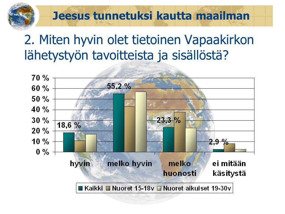 Jeesus tunnetuksi kautta maailman 2.