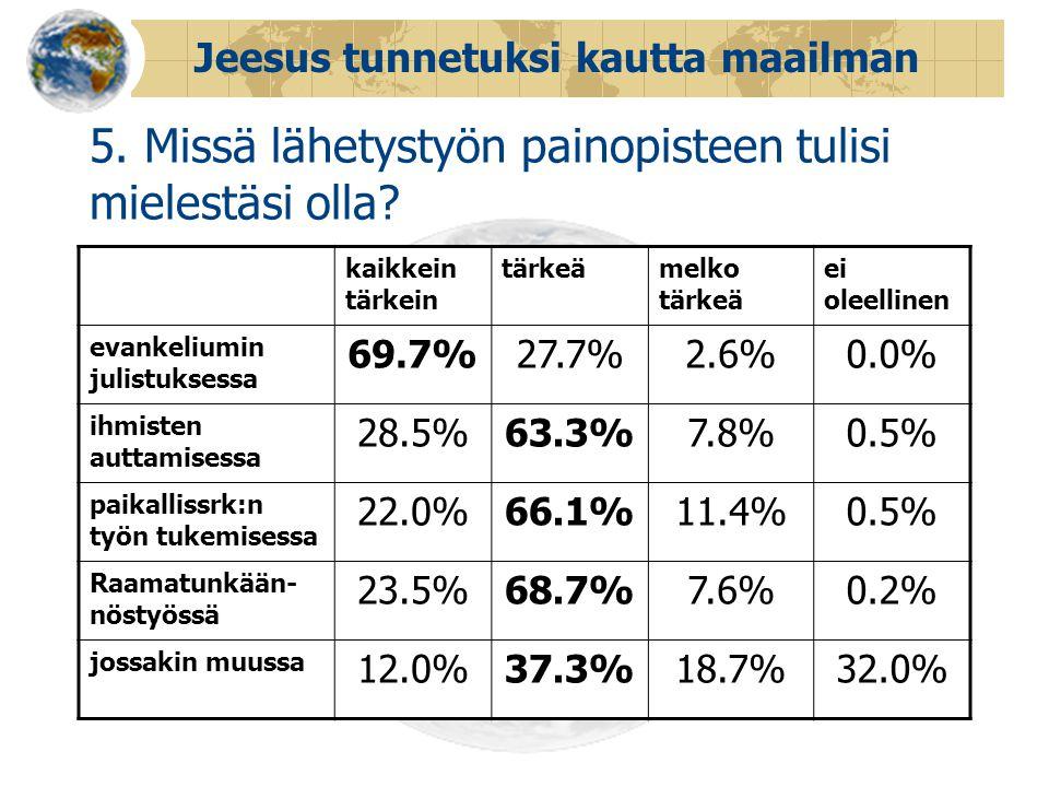 Jeesus tunnetuksi kautta maailman 5. Missä lähetystyön painopisteen tulisi mielestäsi olla.